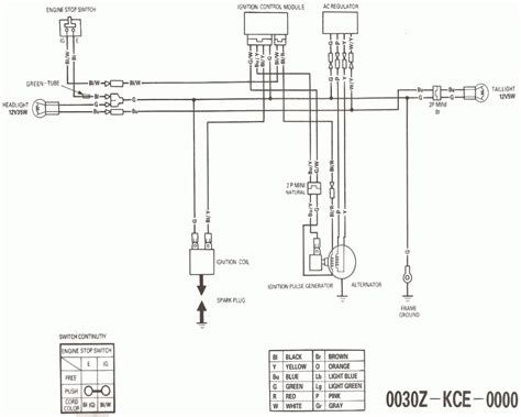 yamaha mio electrical wiring diagram