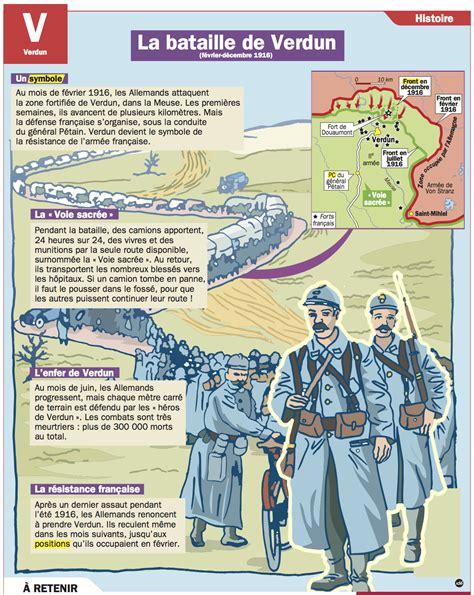 les guerres de mon 97 la bataille de verdun f 233 vrier d 233 cembre 1916 bataille de verdun bataille et d 233 cembre