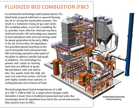 fluidized bed combustion fluidized bed technologies for near zero emission