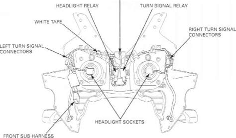 cable harness routing honda cbr  fi kappa motorbikes