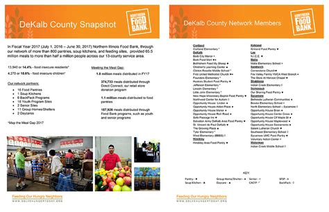 Dekalb County Food Pantry providing access to local food pantries dekalb county community foundationdekalb county