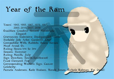 year of the ram year of the ram by avchick on deviantart