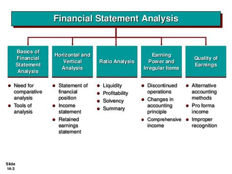 sle of financial statement analysis report pengantar akuntansi 2 ch14 financial statement analysis