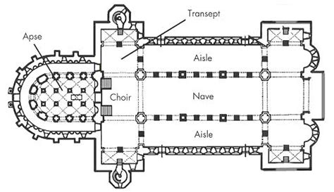 basilica floor plan the temple and the sacred geometry of the human condition