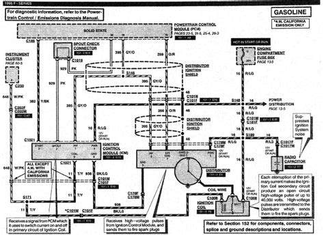 1991 ford f150 ignition wiring diagram 38 wiring diagram