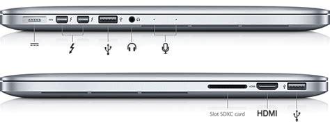 l abc mac porte mac supporto apple