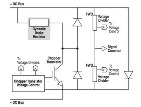dynamic braking resistor in vfd faq what is dynamic braking and when is it used