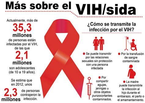 imagenes impactantes del vih sida s 237 ntomas de sida vih 1 186 de diciembre d 237 a internacional