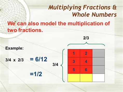 exle of whole numbers 6 3 multiplying fractions best 100 images multiplying