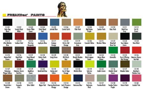 stock up on paints from badger garage kits us iwata medea tag team hobbies tamiya testors