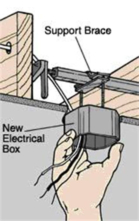 ceiling fan support brace dixon home building centre install a ceiling fan