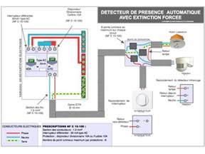 Detecteur De Presence Interieur