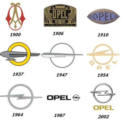 opel logo history pinterest the world s catalog of ideas