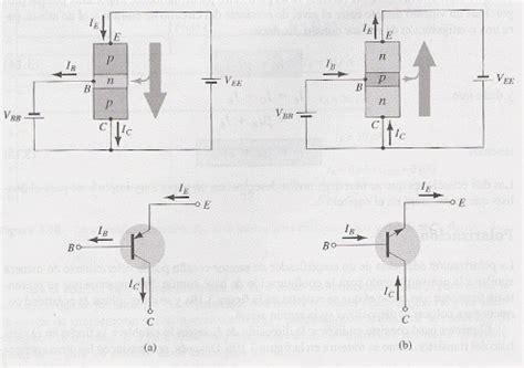 transistor mosfet comun conceptos de electr 243 nica dispositivos electr 243 nicos y an 225 lisis de circuitos p 225 2