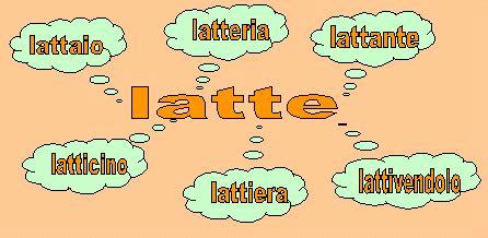 derivato di fiore nomi primitivi e nomi derivati 3a primaria italiano