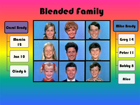 brady bunch name the 4 r s and 6 c s of the brady bunch