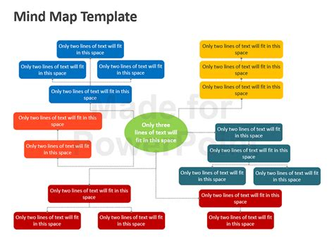 mind map powerpoint template mind map template editable powerpoint templatae