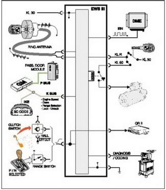 bmw ews wiring diagram bmw ews programming it ms co