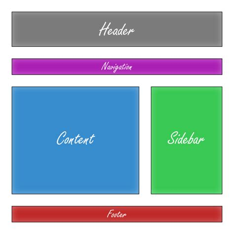 site similar layout it designing for a responsive web