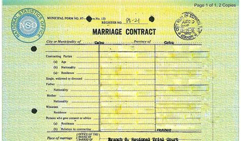 Marriage Records Philippines Housing Loan Requirements In The Philippines Zipmatch