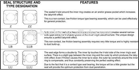 Bearing 6001 Jrx Llu Ntn Japan japan ntn 6202 groove bearing 6202llu 6202 zz