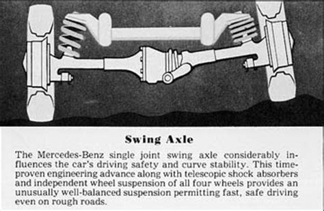 swing axle suspension technical i beam ifs and banjo transaxle page 3 the