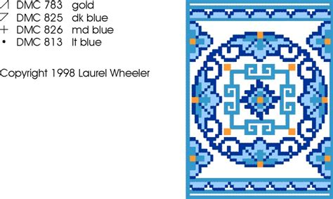 pattern matching in ksh if statement 17 best images about miniature needlepoint on pinterest