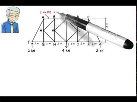 truss analysis method of sections sa10 truss analysis method of sections youtube