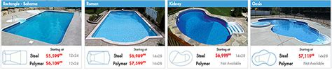 average backyard pool size average backyard pool size american hwy