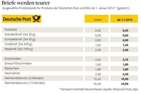 Brief Schweiz Deutschland Porto Portoerh 246 Hung Jetzt Kommt Uns Die Post Mit Der Zwei Cent Marke Die Welt