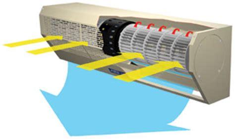 air curtain blower centrifugal fan