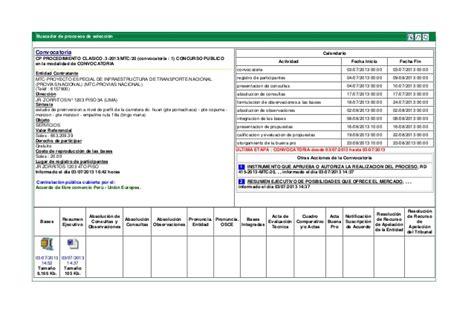 convocatoria identificacin de perfiles perueducape convocatoria de estudio para elaboracion de perfil de la