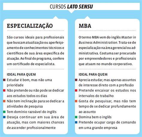 Mba O Que é by Cesreal 187 Mestrado Doutorado Especializa 231 227 O Ou Mba