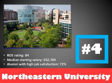 Mba Prices In Gwu by Colleges That Get You The Best Internships