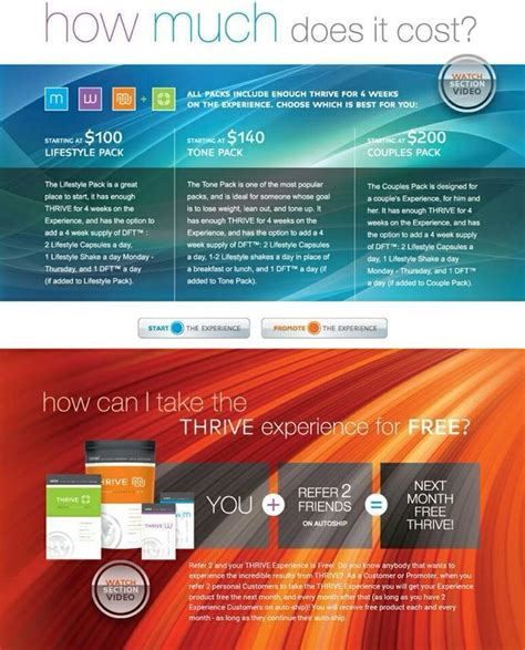 how much does a month supply of thrive cost less than you