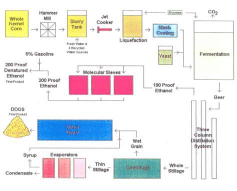 process workflow diagram businessprocess