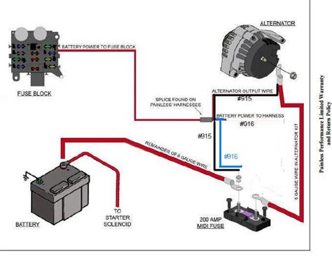 jeep wrangler yj alternator wiring harness diagram jeep