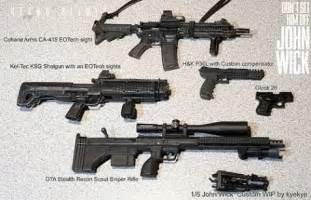 Image result for john wick guns