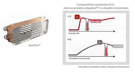 Probleme Eau Chaude Chaudiere 2371 by Chaudi 232 Re Murale Saunier Duval Themafast C 30 Chemin 233 E