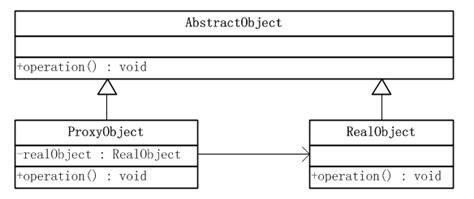 android pattern compile url android设计模式源码解析之proxy模式 csdn博客