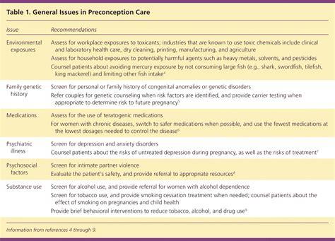 treatment of preterm labor magnesium sulfate healthline