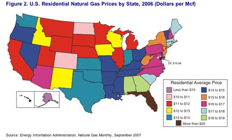 average cost of gas for apartments spudart