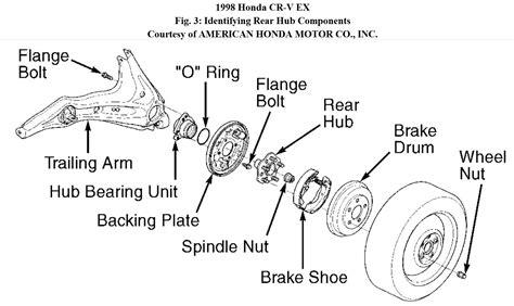 Engine Mounting Kiri Honda Crv Gen3 Matic 2007 2011 what is the easiest way to change the rear wheel bearing