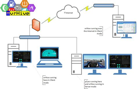 network layout app network diagram app 28 images image gallery network
