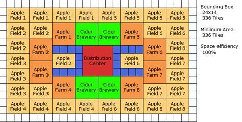 hemp layout anno online anno online building layouts