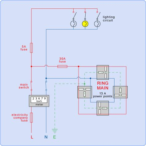 ac house wiring ac wiring to house wiring diagram with description