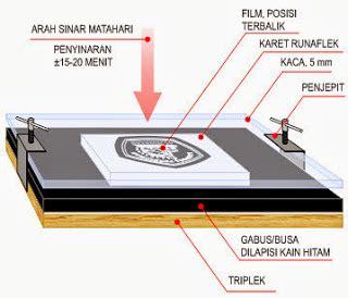 Jepit Foto Bahan Kayu Gambar Line bahan stempel grosir bahan stempel murah se indonesia