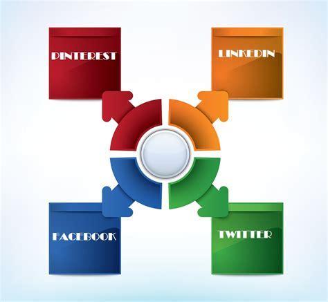Private Practice Business Plan Template UN Mission - Private practice business plan template