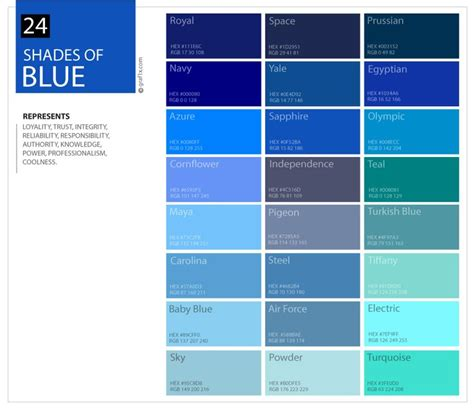 pattern color codes best 25 light blue color code ideas on pinterest dark
