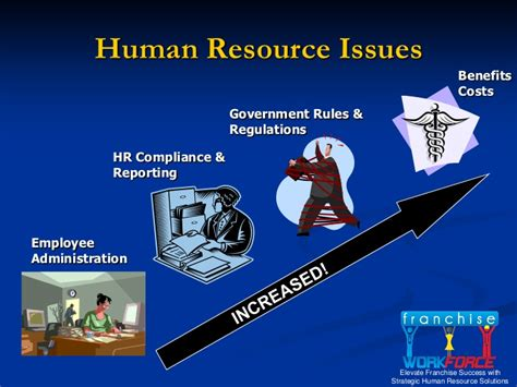 human resources challenges human resource challenges presented by franchise workforce